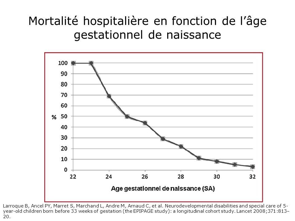 Mortalité hospitalière en fonction de lâge gestationnel de naissance Larroque B, Ancel PY, Marret S, Marchand L, Andre M, Arnaud C, et al. Neurodevelo