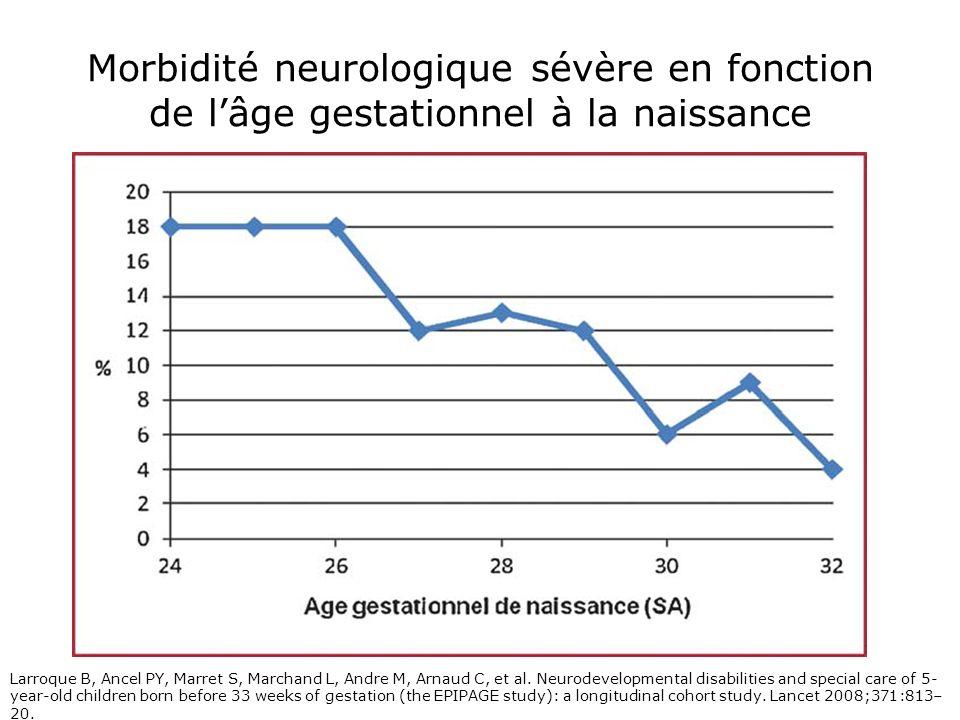 Morbidité neurologique sévère en fonction de lâge gestationnel à la naissance Larroque B, Ancel PY, Marret S, Marchand L, Andre M, Arnaud C, et al. Ne