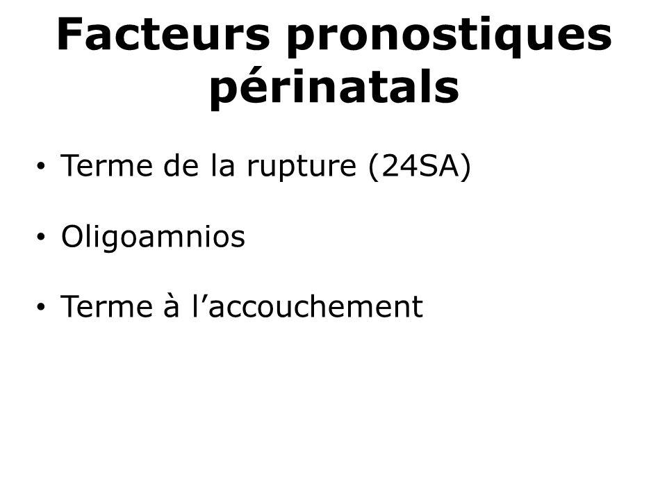 Facteurs pronostiques périnatals Terme de la rupture (24SA) Oligoamnios Terme à laccouchement
