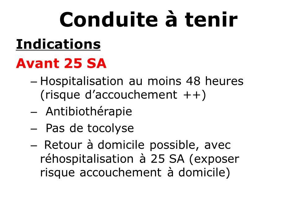 Conduite à tenir Indications Avant 25 SA – Hospitalisation au moins 48 heures (risque daccouchement ++) – Antibiothérapie – Pas de tocolyse – Retour à