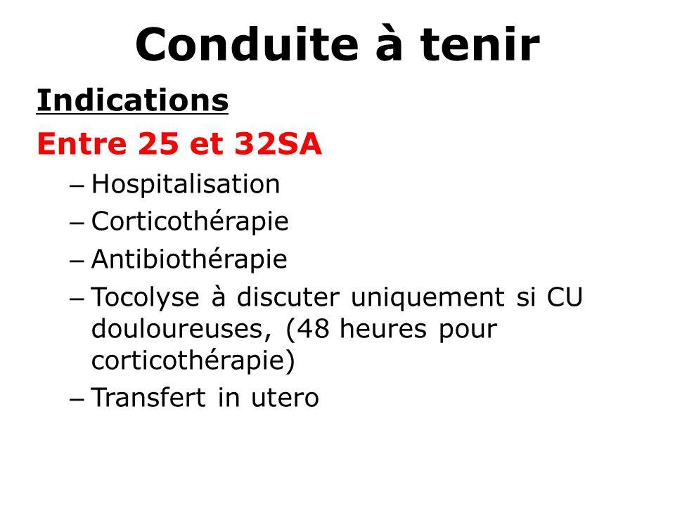 Conduite à tenir Indications Entre 25 et 32SA – Hospitalisation – Corticothérapie – Antibiothérapie – Tocolyse à discuter uniquement si CU douloureuse