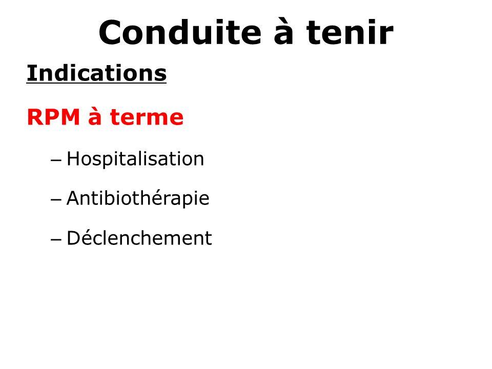 Conduite à tenir Indications RPM à terme – Hospitalisation – Antibiothérapie – Déclenchement