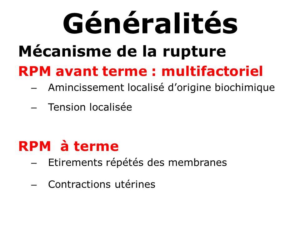 Généralités Mécanisme de la rupture RPM avant terme : multifactoriel – Amincissement localisé dorigine biochimique – Tension localisée RPM à terme – E