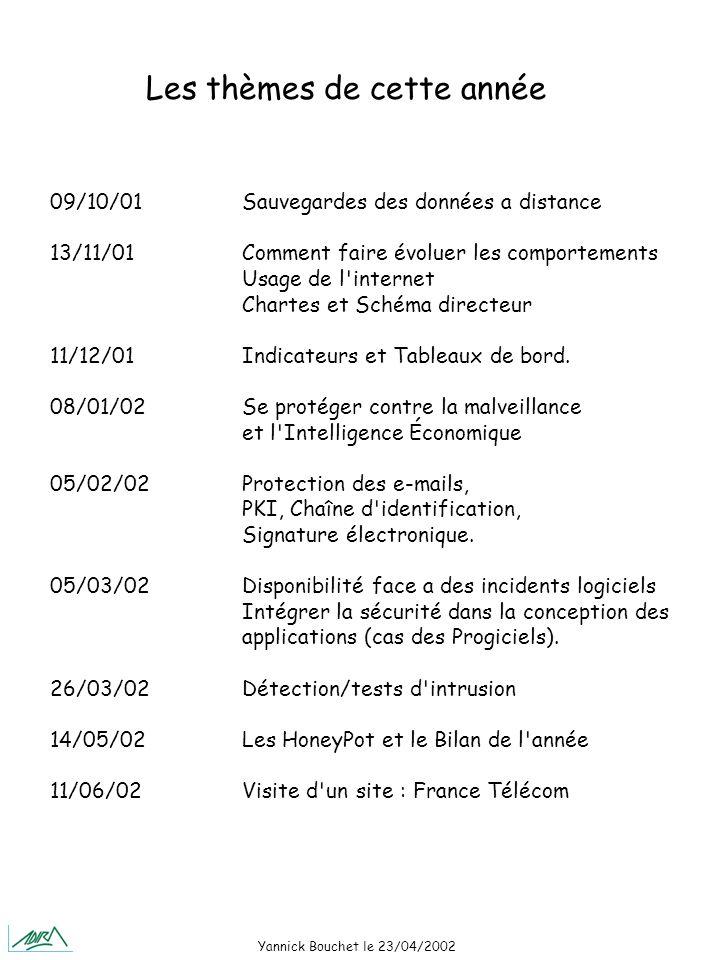 Yannick Bouchet le 23/04/2002 09/10/01Sauvegardes des données a distance 13/11/01 Comment faire évoluer les comportements Usage de l internet Chartes et Schéma directeur 11/12/01Indicateurs et Tableaux de bord.