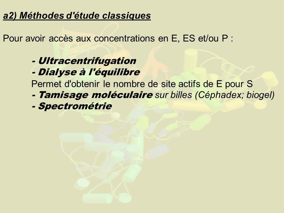 a2) Méthodes d étude classiques Pour avoir accès aux concentrations en E, ES et/ou P : - Ultracentrifugation - Dialyse à l équilibre Permet d obtenir le nombre de site actifs de E pour S - Tamisage moléculaire sur billes (Céphadex; biogel) - Spectrométrie