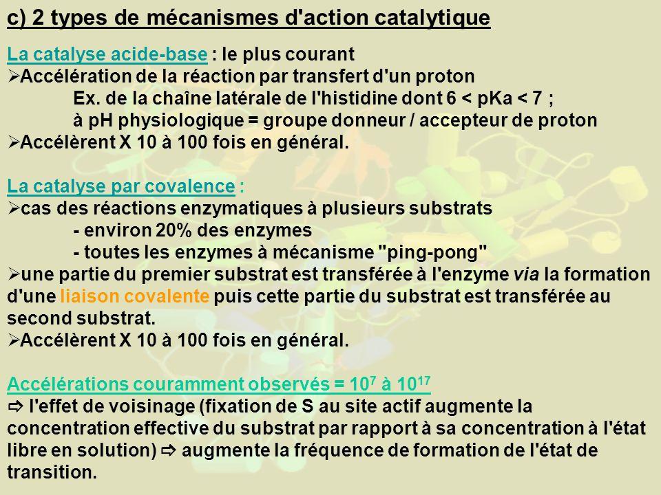 c) 2 types de mécanismes d'action catalytique La catalyse acide-baseLa catalyse acide-base : le plus courant Accélération de la réaction par transfert