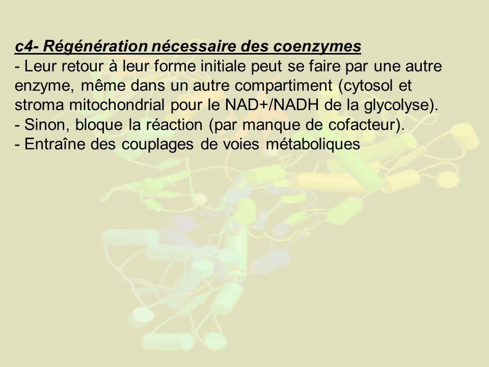 c4- Régénération nécessaire des coenzymes - Leur retour à leur forme initiale peut se faire par une autre enzyme, même dans un autre compartiment (cytosol et stroma mitochondrial pour le NAD+/NADH de la glycolyse).
