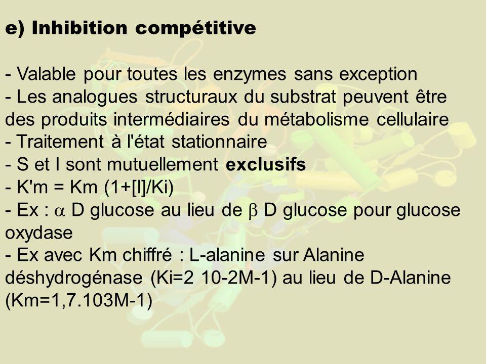 - Valable pour toutes les enzymes sans exception - Les analogues structuraux du substrat peuvent être des produits intermédiaires du métabolisme cellulaire - Traitement à l état stationnaire - S et I sont mutuellement exclusifs - K m = Km (1+[I]/Ki) - Ex : D glucose au lieu de D glucose pour glucose oxydase - Ex avec Km chiffré : L-alanine sur Alanine déshydrogénase (Ki=2 10-2M-1) au lieu de D-Alanine (Km=1,7.103M-1)