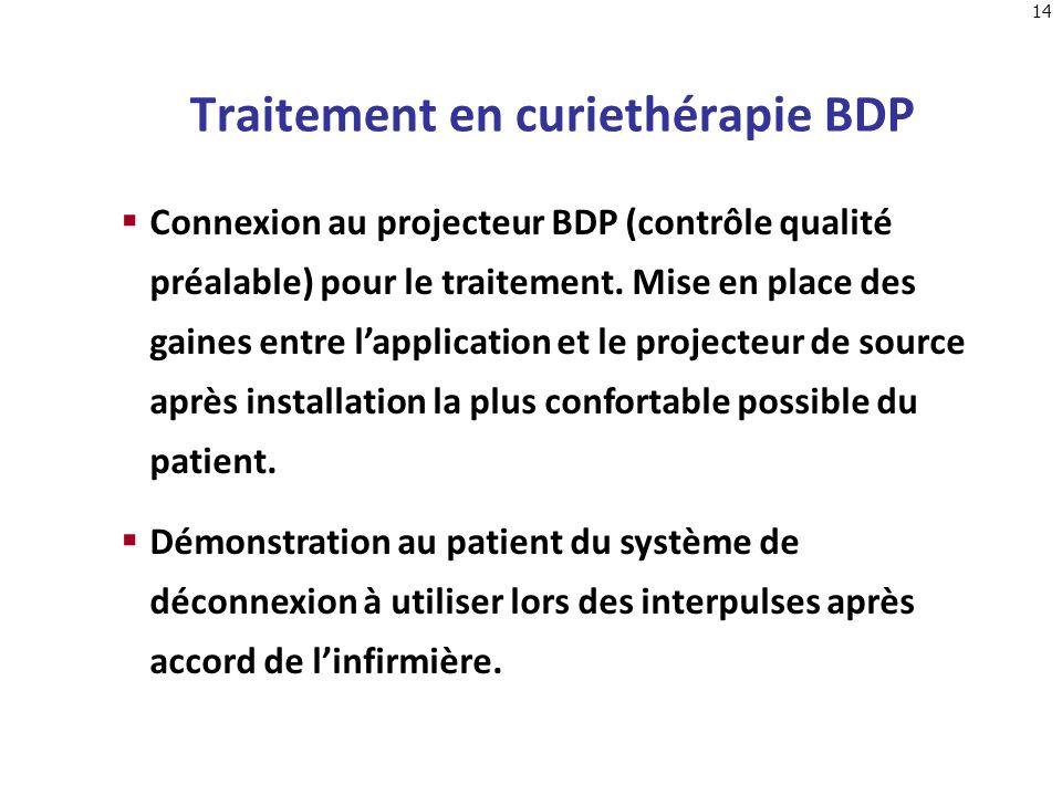 14 Connexion au projecteur BDP (contrôle qualité préalable) pour le traitement. Mise en place des gaines entre lapplication et le projecteur de source