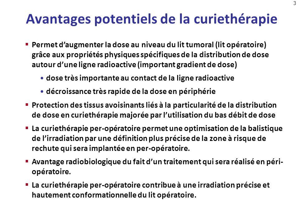 3 Permet daugmenter la dose au niveau du lit tumoral (lit opératoire) grâce aux propriétés physiques spécifiques de la distribution de dose autour dun