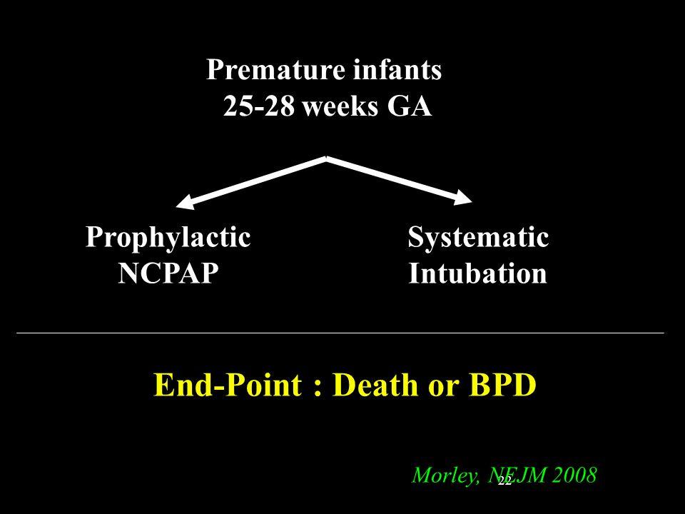 22 Premature infants 25-28 weeks GA Prophylactic NCPAP Systematic Intubation Morley, NEJM 2008 End-Point : Death or BPD