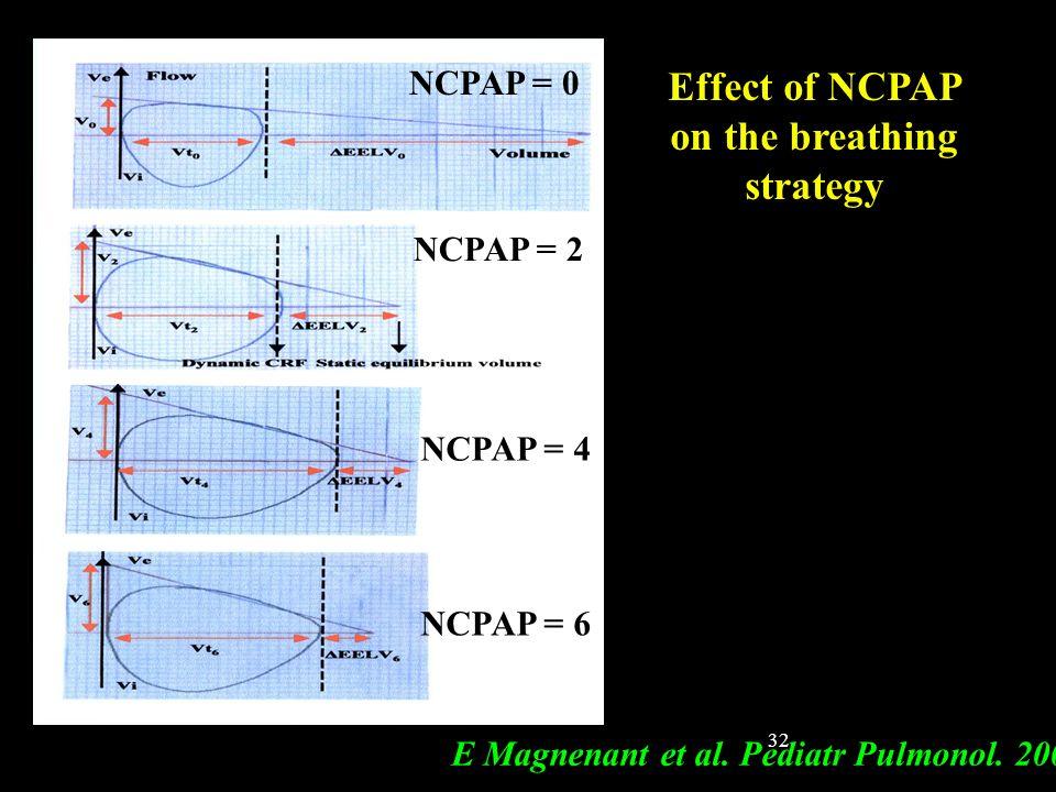 32 E Magnenant et al. Pediatr Pulmonol. 2004 Effect of NCPAP on the breathing strategy NCPAP = 0 NCPAP = 2 NCPAP = 4 NCPAP = 6 Variable-Flow NCPAP : D