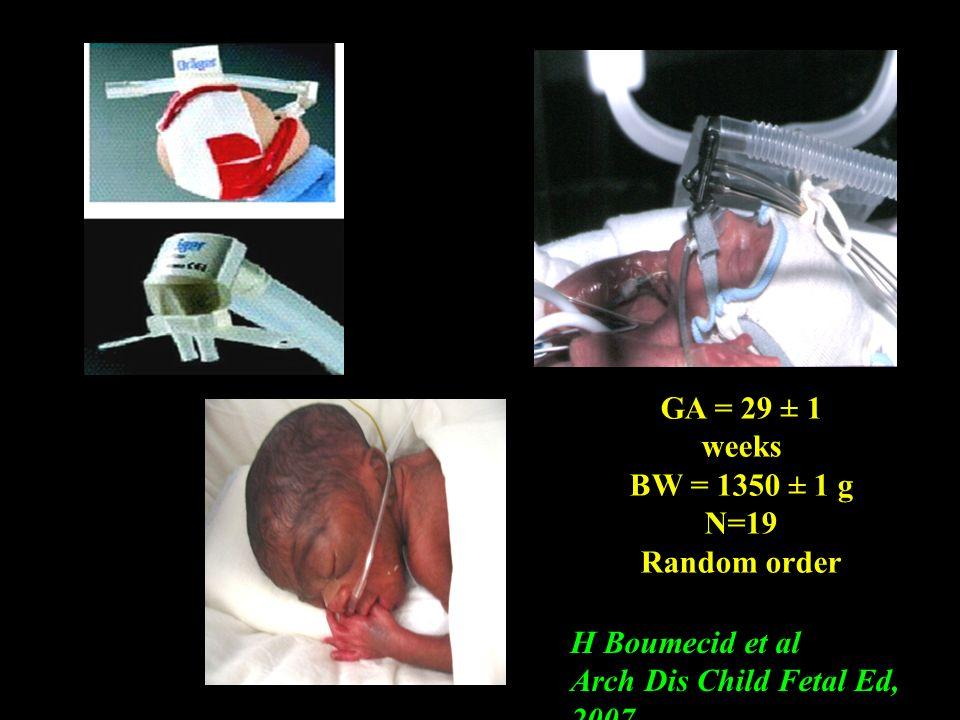 H Boumecid et al Arch Dis Child Fetal Ed, 2007 GA = 29 ± 1 weeks BW = 1350 ± 1 g N=19 Random order