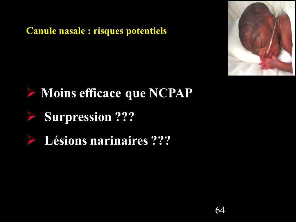 64 Moins efficace que NCPAP Surpression ??? Lésions narinaires ??? Canule nasale : risques potentiels