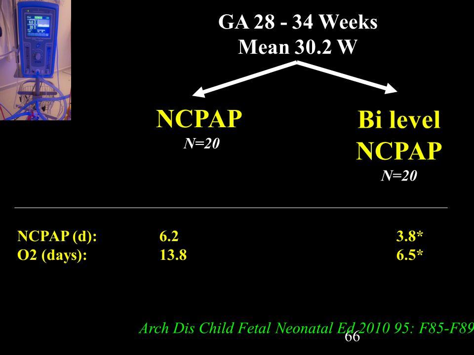 66 GA 28 - 34 Weeks Mean 30.2 W NCPAP N=20 Bi level NCPAP N=20 NCPAP (d): 6.2 3.8* O2 (days):13.86.5* Arch Dis Child Fetal Neonatal Ed 2010 95: F85-F8