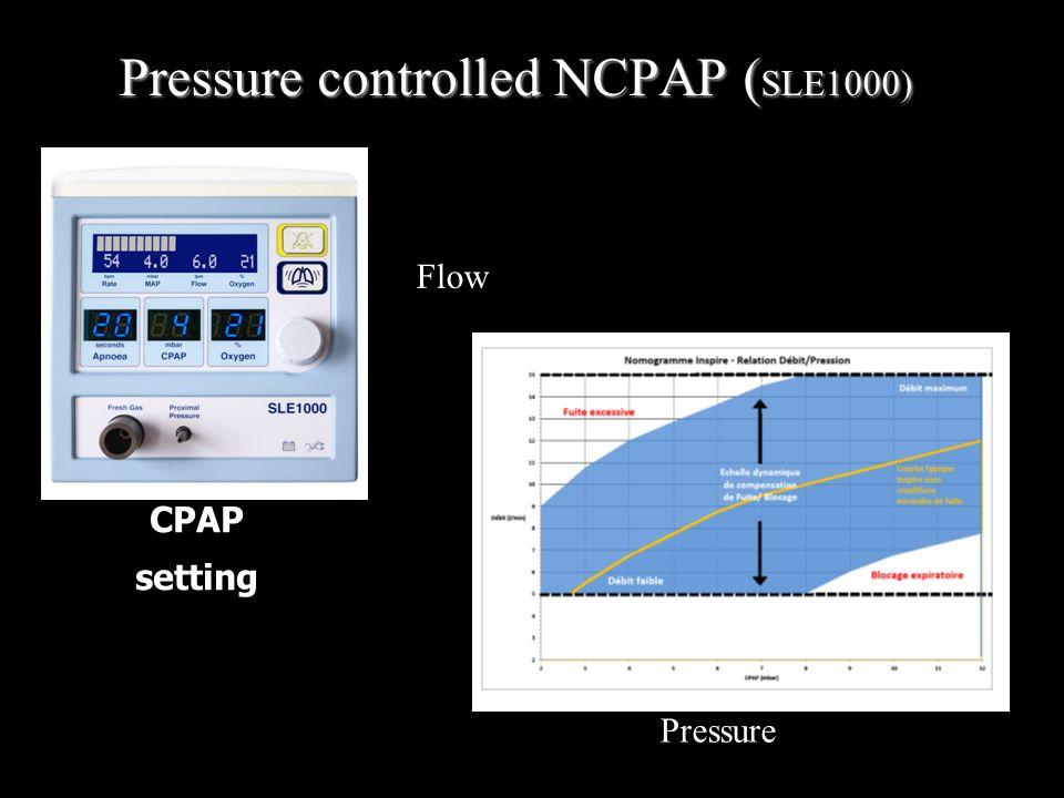 CPAP setting Pressure controlled NCPAP ( SLE1000) Pressure Flow