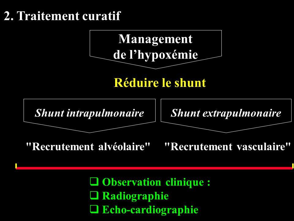 Management de lhypoxémie Réduire le shunt Shunt intrapulmonaire Shunt extrapulmonaire