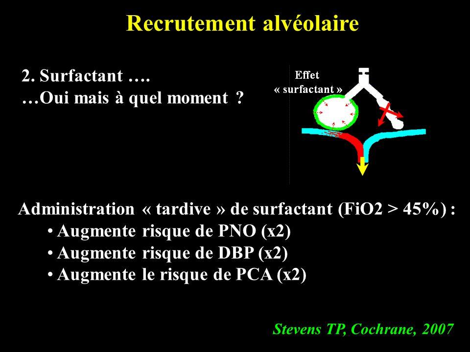 Recrutement alvéolaire 2. Surfactant …. …Oui mais à quel moment ? Administration « tardive » de surfactant (FiO2 > 45%) : Augmente risque de PNO (x2)