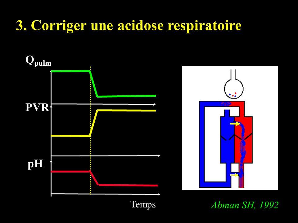 3. Corriger une acidose respiratoire PVR pH Temps Q pulm Abman SH, 1992