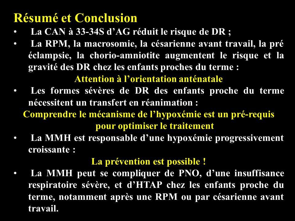 Résumé et Conclusion La CAN à 33-34S dAG réduit le risque de DR ; La RPM, la macrosomie, la césarienne avant travail, la pré éclampsie, la chorio-amni