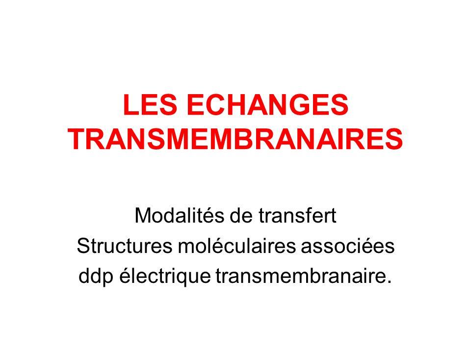 LES ECHANGES TRANSMEMBRANAIRES Modalités de transfert Structures moléculaires associées ddp électrique transmembranaire.