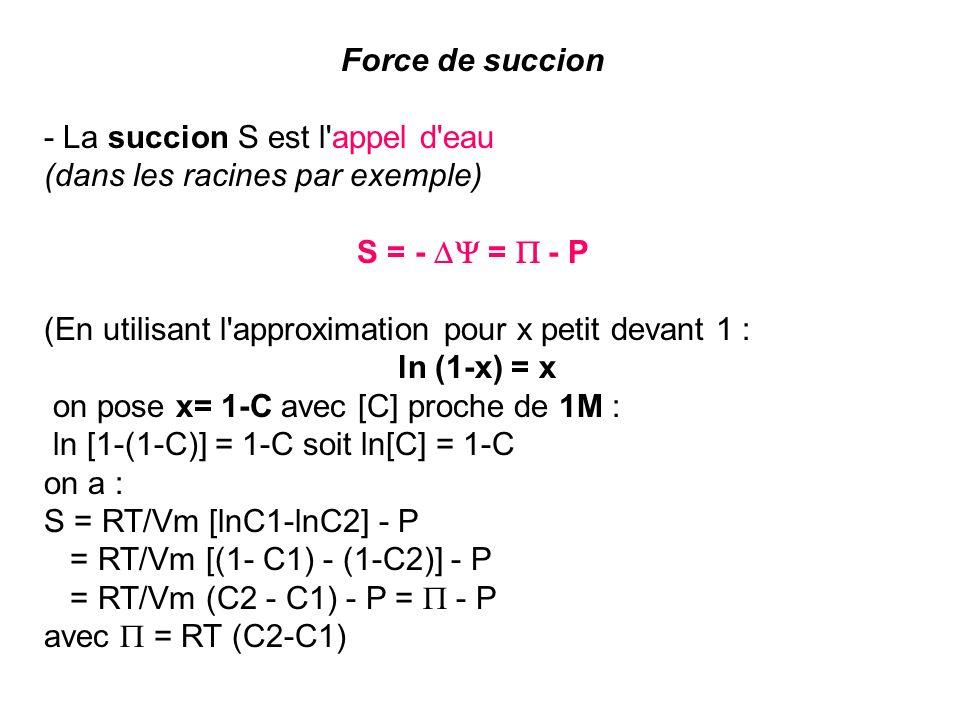 - La succion S est l'appel d'eau (dans les racines par exemple) S = - = - P (En utilisant l'approximation pour x petit devant 1 : ln (1-x) = x on pose