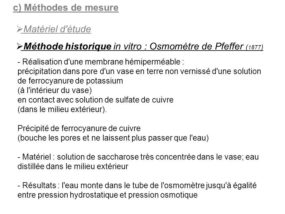 Matériel d'étude Méthode historique in vitro : Osmomètre de Pfeffer ( 1877 ) c) Méthodes de mesure - Réalisation d'une membrane hémiperméable : précip