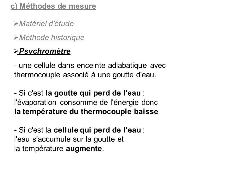 Matériel d'étude Méthode historique Psychromètre c) Méthodes de mesure - une cellule dans enceinte adiabatique avec thermocouple associé à une goutte