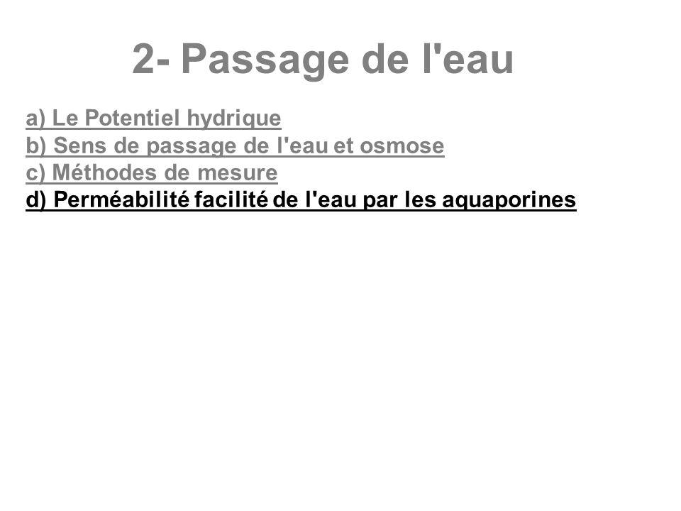 2- Passage de l'eau a) Le Potentiel hydrique b) Sens de passage de l'eau et osmose c) Méthodes de mesure d) Perméabilité facilité de l'eau par les aqu
