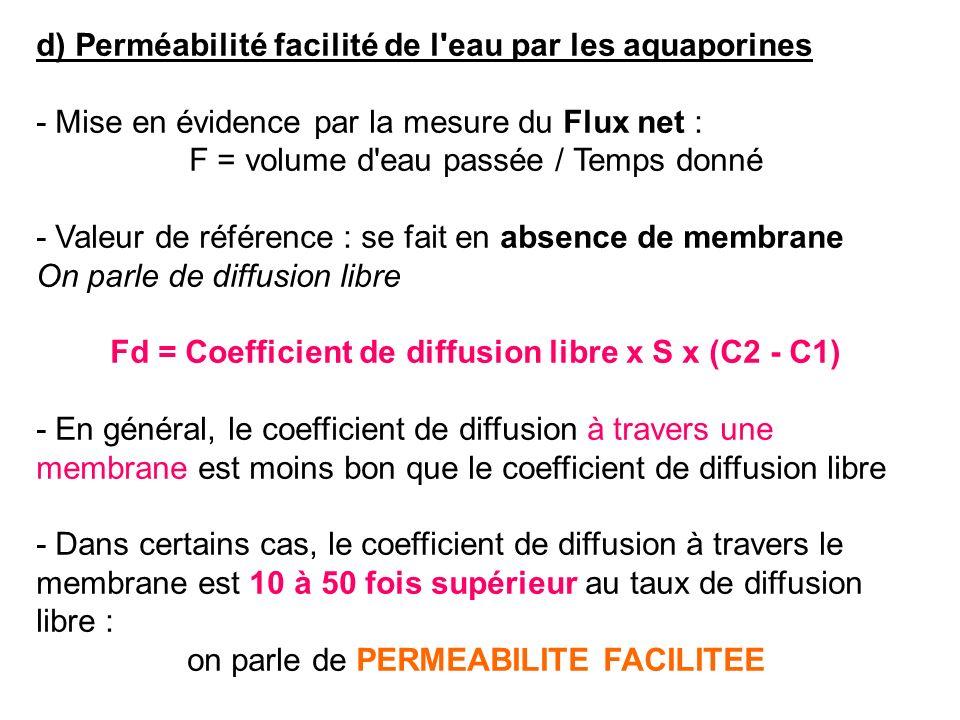 - Mise en évidence par la mesure du Flux net : F = volume d'eau passée / Temps donné - Valeur de référence : se fait en absence de membrane On parle d