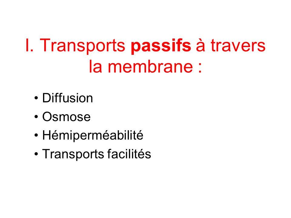 I. Transports passifs à travers la membrane : Diffusion Osmose Hémiperméabilité Transports facilités