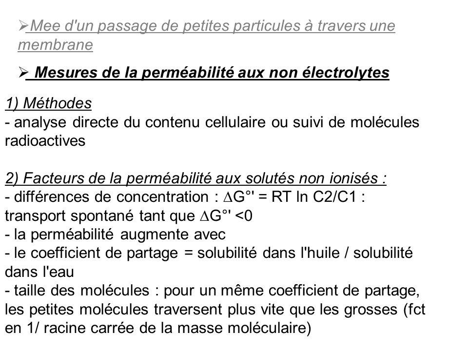 Mee d'un passage de petites particules à travers une membrane Mesures de la perméabilité aux non électrolytes 1) Méthodes - analyse directe du contenu