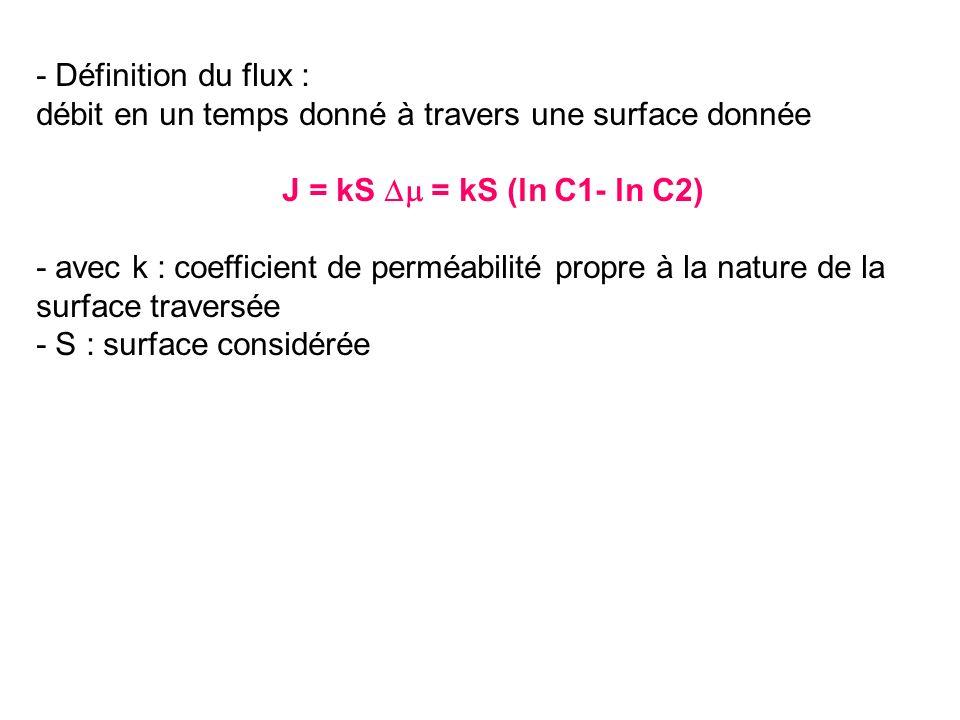 - Définition du flux : débit en un temps donné à travers une surface donnée J = kS = kS (ln C1- ln C2) - avec k : coefficient de perméabilité propre à