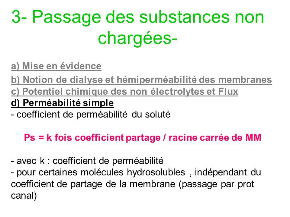 3- Passage des substances non chargées- a) Mise en évidence b) Notion de dialyse et hémiperméabilité des membranes c) Potentiel chimique des non élect