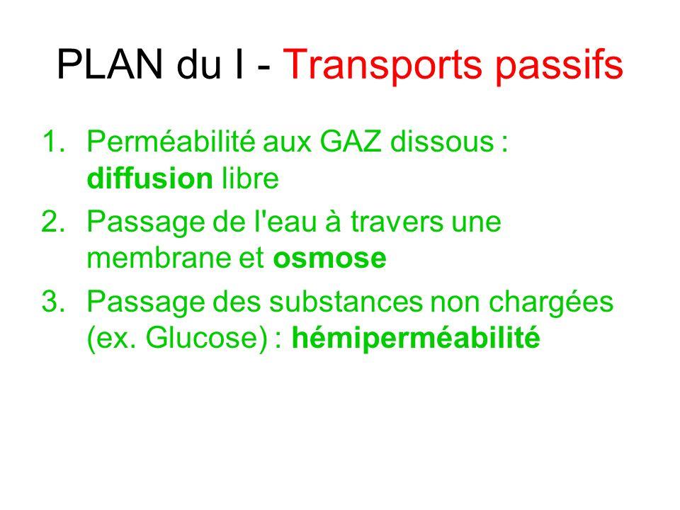 PLAN du I - Transports passifs 1.Perméabilité aux GAZ dissous : diffusion libre 2.Passage de l'eau à travers une membrane et osmose 3.Passage des subs
