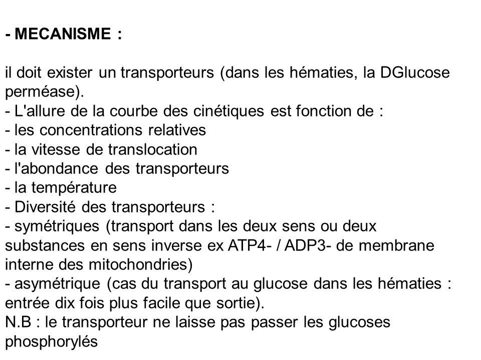 - MECANISME : il doit exister un transporteurs (dans les hématies, la DGlucose perméase). - L'allure de la courbe des cinétiques est fonction de : - l