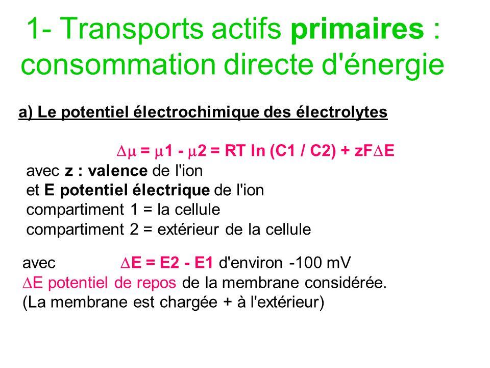 1- Transports actifs primaires : consommation directe d'énergie a) Le potentiel électrochimique des électrolytes = 1 - 2 = RT ln (C1 / C2) + zF E avec