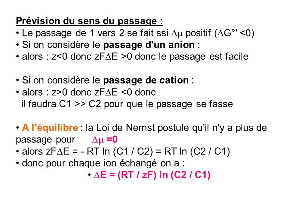 Prévision du sens du passage : Le passage de 1 vers 2 se fait ssi positif ( G°' <0) Si on considère le passage d'un anion : alors : z 0 donc le passag