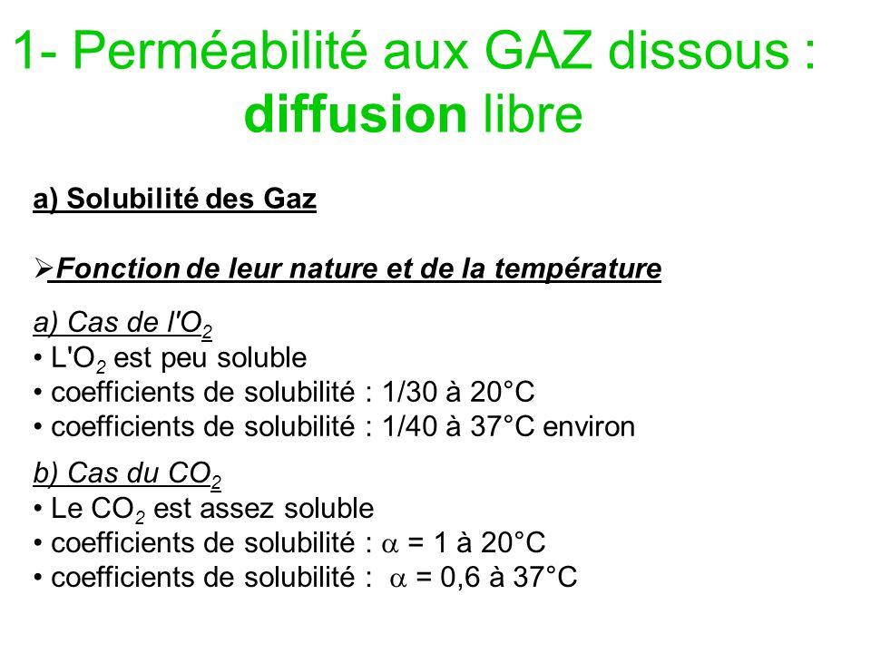1- Perméabilité aux GAZ dissous : diffusion libre a) Solubilité des Gaz Fonction de leur nature et de la température a) Cas de l'O 2 L'O 2 est peu sol