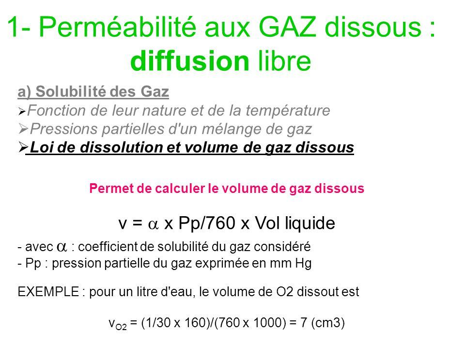 1- Perméabilité aux GAZ dissous : diffusion libre a) Solubilité des Gaz Fonction de leur nature et de la température Pressions partielles d'un mélange