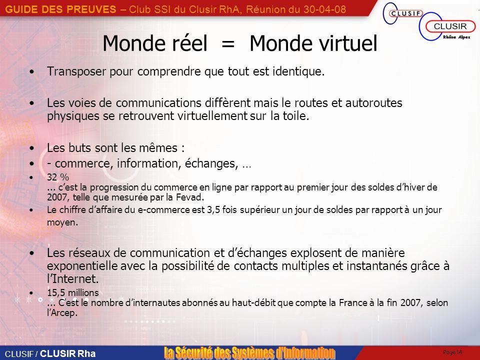 CLUSIF / CLUSIR Rha GUIDE DES PREUVES – Club SSI du Clusir RhA, Réunion du 30-04-08 Page 14 Monde réel = Monde virtuel Transposer pour comprendre que tout est identique.