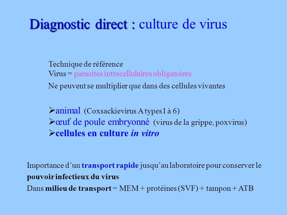 Technique de référence Virus = parasites intracellulaires obligatoires Ne peuvent se multiplier que dans des cellules vivantes animal (Coxsackievirus