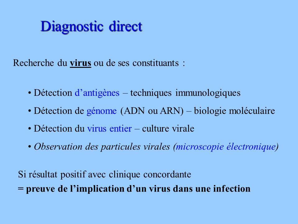 Détection des antigènes du virus : IF, ELISA Techniques simples et rapides à mettre en œuvre mais manque de sensibilité Mise au point des anticorps monoclonaux en 1975-1980 Détection : Ag dans des cellules (immunofluorescence) Ag libre ou libéré (ELISA ; agglutination ; immunochromatographie) - contrôle de la spécificité de la réaction +++ selles (rotavirus, adénovirus) pvts respiratoires (VRS, grippe, rougeole) lésions cutanéomuqueuses (HSV, VZV)