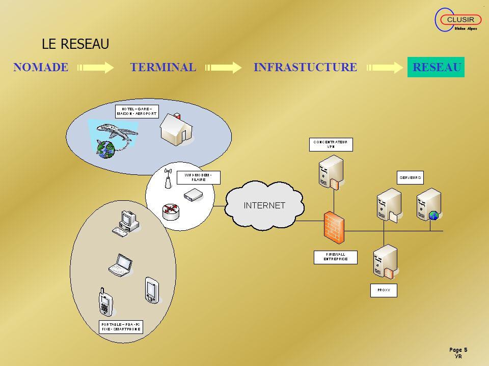 Page 4 YR LES INFRASTRUCTURES NOMADETERMINAL INFRASTUCTURE Moyens de connexion hétérogènes (Wifi, GSM, GPRS, UMTS, PAN, …) Evolution dans un environne