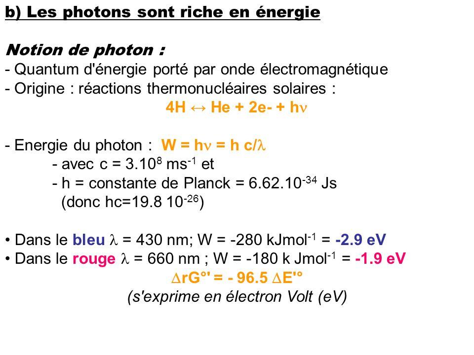 b) Les photons sont riche en énergie Notion de photon : - Quantum d'énergie porté par onde électromagnétique - Origine : réactions thermonucléaires so