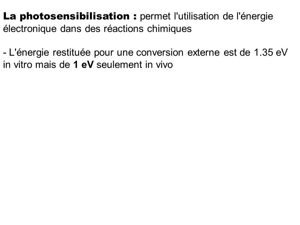 La photosensibilisation : permet l'utilisation de l'énergie électronique dans des réactions chimiques - L'énergie restituée pour une conversion extern