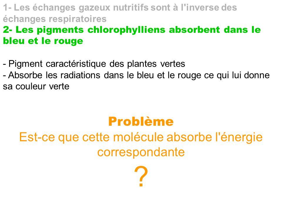 Bilan : 1 mole d O2 libérée par phosphorylation acyclique = 4 électrons = 8 photons on obtient 2 ATP et 2 NADPH + H+ (attention : nécessité de recycler NADP+) Phosphorylation cyclique = ATP supplémentaire (1 ou 0,5 par photon)
