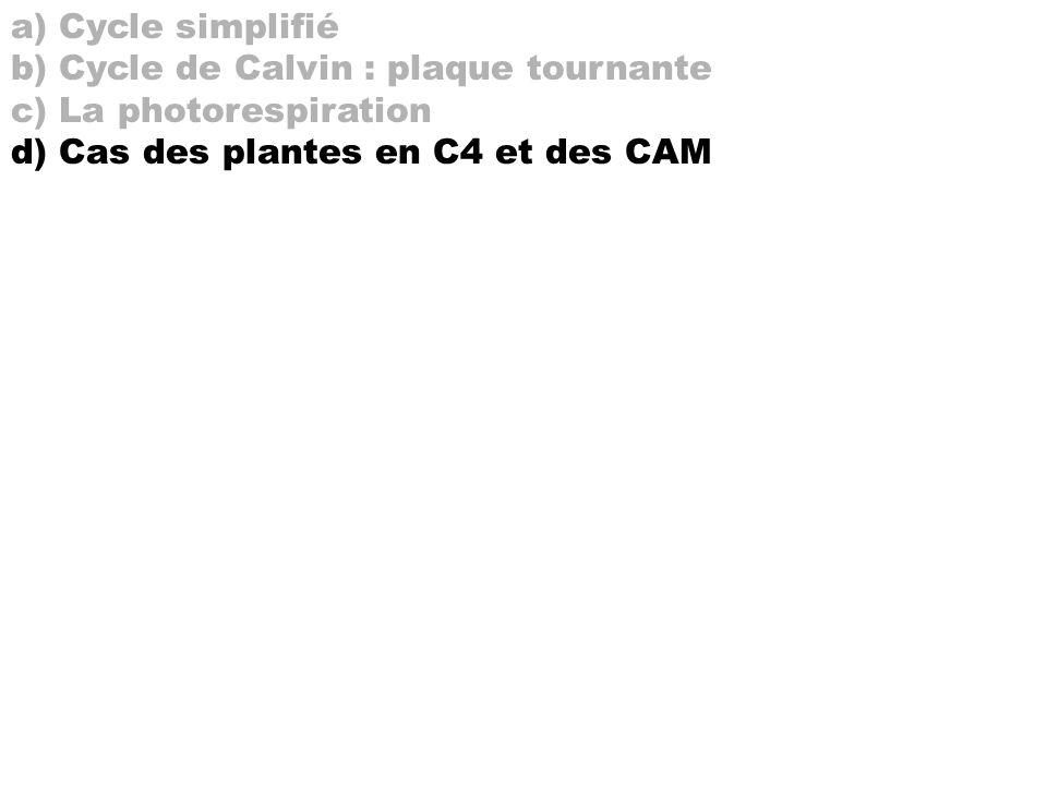 a) Cycle simplifié b) Cycle de Calvin : plaque tournante c) La photorespiration d) Cas des plantes en C4 et des CAM