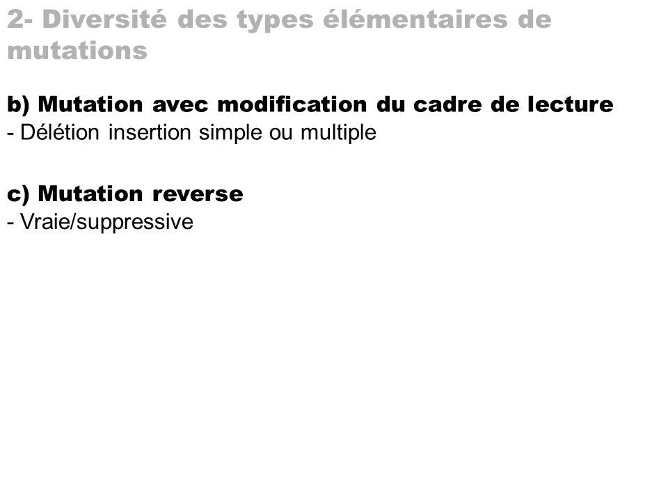2- Diversité des types élémentaires de mutations b) Mutation avec modification du cadre de lecture - Délétion insertion simple ou multiple c) Mutation