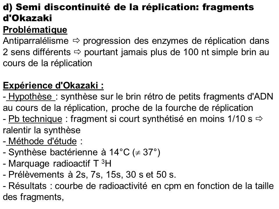 Taille des fragments d Okazaki - Chez les Procaryotes : - 2s = 10 S = 1500 nt - 7s = 12 S - 15 s = 15 à 20 S - 30 s = 30 S Interprétation : plus on laisse de temps, plus les fragments d Okazaki se relient entre eux (ligase) - Chez les Eucaryotes : - mêmes expériences phénomène plus lent donc plus facile - Résultats : les fragments sont 10 fois plus courts : 200 nt - Interprétation : lié aux histones tous les 200 nt.